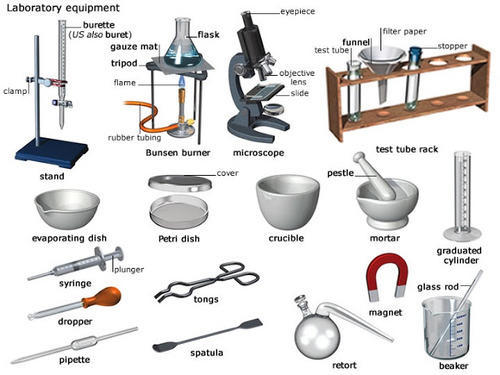 Laboratory equipment of schools